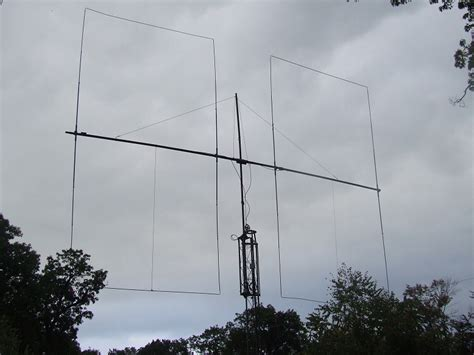 Topband: Webinar - Waller Flag RX Antenna 101 - How to