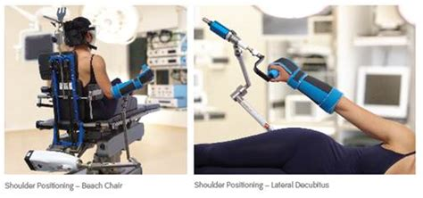 Spider Limb Positioner: Surgical Aid Gets A New Use In