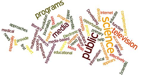 The Public's Understanding of Research and the Role of